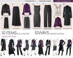 Create a wardrobe map