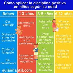 16 claves para aplicar la disciplina positiva en niños según su edad
