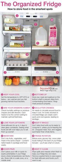 25 Trendy Ideas Kitchen Organization Hacks Cleaning Tips