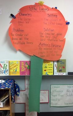 The Lorax {Other ideas from Fun in First}