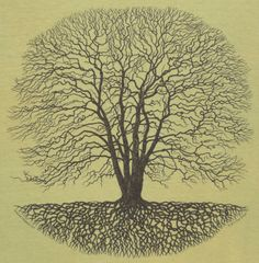 Tree Of Life Art | Tree of Life (front detail) umber print on green gold
