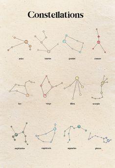 Mini Tattoos, Cute Tattoos, Small Tattoos, Tatoos, Zodiac Symbols, Zodiac Art, Moon Zodiac, Sagittarius Astrology, Moon Symbols