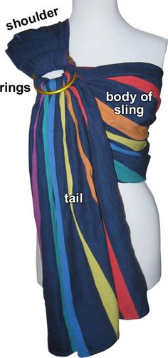 Everything about making your own ring sling by   sleeping baby productions   anatomy of an SBP sling