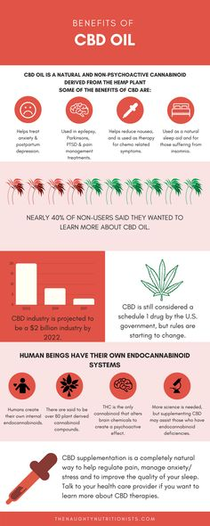The science behind the health benefits of CBD, what is it? What is it good for? Why is it so beneficial?
