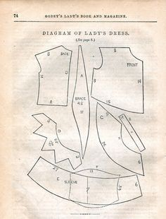 The Victorian Archive | Day Dress with pattern diagram