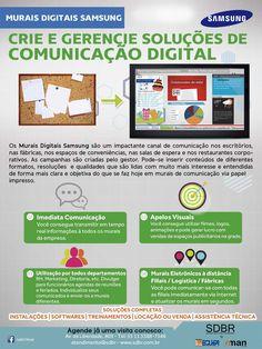 Mural Digital Samsung - Crie e gerencie soluções de comunicação digital
