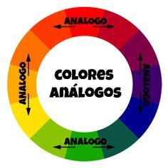 definicion de triada de colores - Buscar con Google