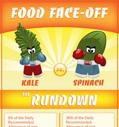Food Face off KALE vs Spinach