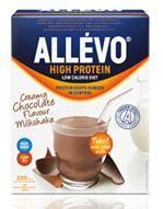 Gå ner några kilo med Allevo. Nej vänta nu! Smoothies!