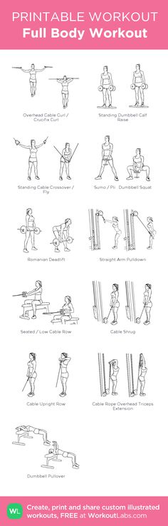 Full Body Workout: my visual workout created at WorkoutLabs.com • Click through to customize and download as a FREE PDF! #customworkout