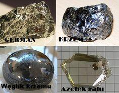 Podział tranzystorów ze względu na materiał półprzewodnikowy z jakiego są wykonywane: -German -Krzem -Azotek galu  -Węglik krzemu