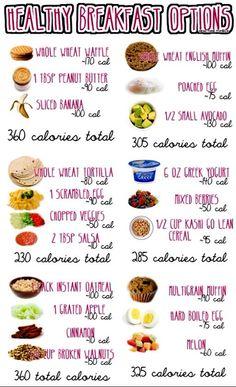 Healthy Breakfast!!
