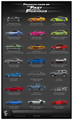 Celebrate the anniversary of with exclusive artwork of the best cars from the franchise: Put the pedal to the metal and celebrate 15 years of The Fast and the Furious with. Fast And Furious, The Furious, Best Jdm Cars, Best Luxury Cars, Wallpaper Carros, Muscle Cars Vintage, Gtr R34, Street Racing Cars, Skyline Gtr