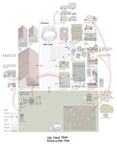 Vale Head Farm, Stourbridge ← Archio Architecture Company, Garden Architecture, Concept Architecture, Architecture Design, Architect Sketchbook, Presentation Board Design, Urban Design Diagram, Farm Plans, Plan Sketch