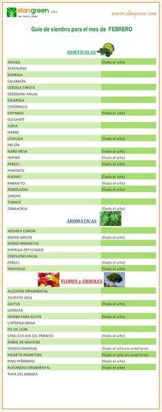 Guía de siembra mes de FEBRERO www.elangreen.com