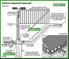 Charming Related Image · Basement EntranceBasement StairsStair ...