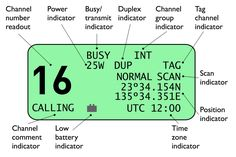 When a VHF DSC radio is turned on it automatically monitors Channel 70 for emergency calls.  If another vessel transmits a digital alert then this is picked up by the receiver and causes a high pitched audio alarm to sound.  The position of the vessel in distress and the time of the signal are given in text format.  Voice communications can continue on Channel 16 as with a standard VHF radio.