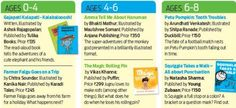 outlookmoney.com   Gift your child a future with books
