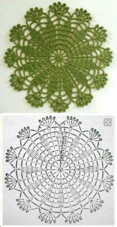 Best 10 Learn how to crochet some beautiful crochet coasters, which also serve as . Filet Crochet, Mandala Au Crochet, Beau Crochet, Crochet Doily Diagram, Crochet Doily Patterns, Crochet Chart, Crochet Squares, Crochet Home, Thread Crochet