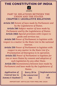 Revise important Articles from the that were in the NEWS and therefore very important for General Knowledge Book, Gernal Knowledge, Knowledge Quotes, Exam Study Tips, Study Skills, Ias Notes, Effective Study Tips, Ias Study Material, Indian Constitution