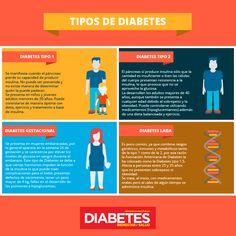 Tipos de Diabetes #diabetes