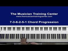 How to Play A 7-3-6-2-5-1 Chord Progression - YouTube