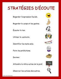 Affichez les posters pour mettre en valeur les stratégies d'écoute et de lecture dans la salle de classe. 3 versions de chaque poster.