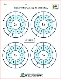 times tables worksheets 2,3,4 and 5 tables sheet 2