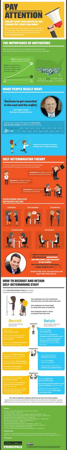 Infographic: What Your Employees are Looking for Other Than Money?