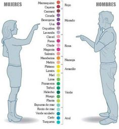 Colores - mujeres vs hombres