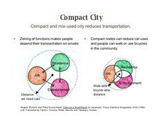 sustainable city design - Google Search