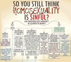 gay christian network logo - Google zoeken