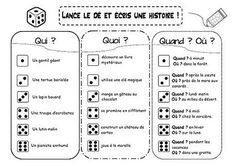 production d'écrit: carnet et atelier | Primary French Immersion Education | Scoop.it