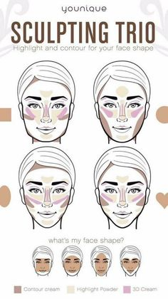 Love the fact younique bring out the best products, but also teach you how to use them! The sculpting trio is perfect for those contour beginners Read this article to know the expert tips on how to apply mascara to your bottom eyelashes perfectly Contour Makeup, Contouring And Highlighting, Eye Makeup, Oval Face Makeup, Face Contouring, Makeup Eyebrows, Beauty Make-up, Beauty Hacks, Beauty Style
