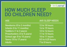 How much sleep to children need?
