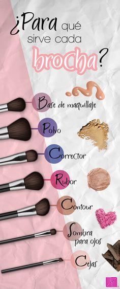 Maquillaje Home Decor halloween home decor Makeup 101, Makeup Guide, Love Makeup, Makeup Inspo, Makeup Brushes, Makeup Looks, Hair Makeup, Makeup Techniques, Tips Belleza