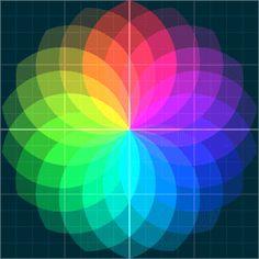 spriograph in HTML5 (spiro spectrum, spiro Leaves)