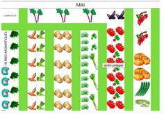 Permaculture, Advent Calendar, Lily, Holiday Decor, Vegetables, Home Decor, Gardens, Potager Garden, Grasses