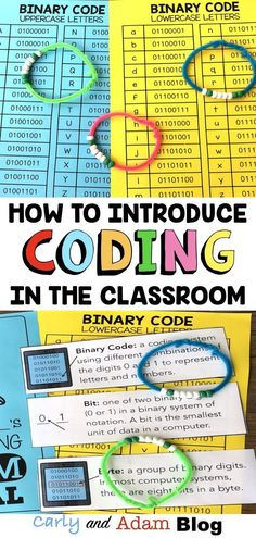 Getting started with coding in the classroom doesn't have to be scary or intimidating! You don't have to have a background in computer science to teach it, and you don't even need expensive robots or technology to get started! Kids Computer, Computer Lessons, Computer Class, Technology Lessons, Teaching Technology, Science Lessons, Lessons For Kids, Life Science, Business Technology
