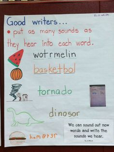 Some colleagues and I visited an amazing school today in Salem, Oregon: Myers Elementary. They have been integrating their ELD instruction into the regular subjects instead of … Kindergarten Anchor Charts, Writing Anchor Charts, Kindergarten Language Arts, Kindergarten Writing, Teaching Writing, Writing Activities, Kindergarten Classroom, Readers Workshop Kindergarten, Teaching Ideas