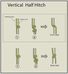Basic Knot    Basic Macrame Knots  (click for more details)                                   Pattern  Alternating square knot      ฺ    ...