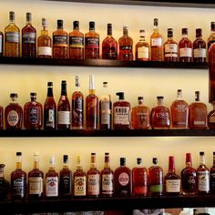 10 Best Whiskey bars in NYC