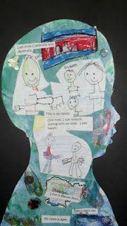 """Cada alumno puede crear su propio """"perfil"""", dibujándolo y luego decorándolo con los atributos del perfil IB con que se identifican."""