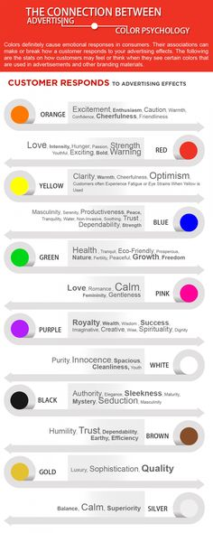 Advertising And Color Psychology