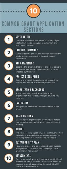 Every grant out there is a little different, but there are also a lot of common grant sections. Knowing the various grant sections can help. [Posted in Funding Sources] Business Grants, Business Funding, Writing Resources, Writing Tips, Grant Application, Foundation Grants, Grant Proposal, Grant Writing, Nonprofit Fundraising