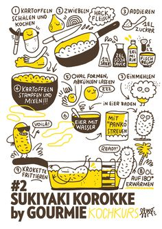 Gourmie — illustrated recipe (flyer) on Behance