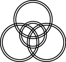 ancient celtic symbol. it is in the group with trinity knots i think it is calld an annullet. or however it is spelled. (in the center it forms a trinity knot) it is on one of the led zepplin albums covers