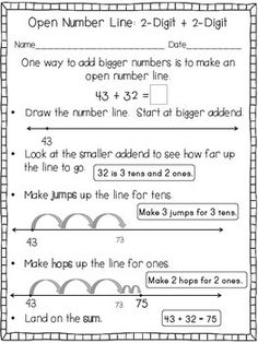 Open Number Line Strategy for Addition and Subtraction Freebie Math Strategies, Math Resources, Addition Strategies, Number Line Activities, Math Games, Math Activities, Math Math, Math Multiplication, Math Addition