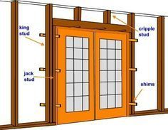 How To Install A French Door Framing French Doors Exterior Installing French Doors French Doors Patio