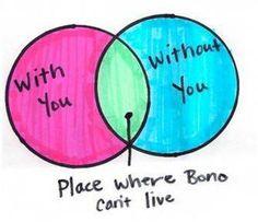 Bono residency pie chart